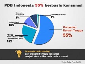 Pencapaian-1-Tahun-Jokowi-JK-2